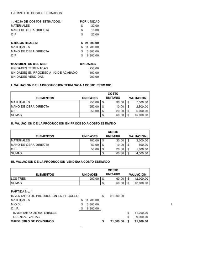EJEMPLO DE COSTOS ESTIMADOS:  1. HOJA DE COSTOS ESTIMADOS. POR UNIDAD  MATERIALES $ 30.00  MANO DE OBRA DIRECTA $ 10.00  C...