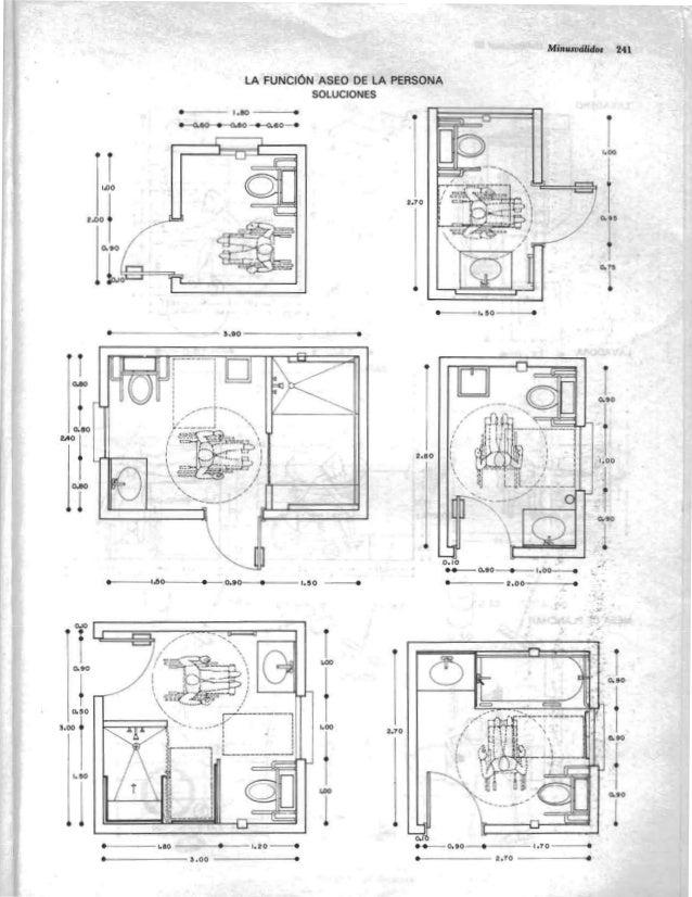 Ba os medidas neufert for Antropometria de la vivienda pdf
