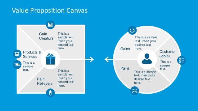 Value Proposition Canvas Template Value Proposition Canvas Gain
