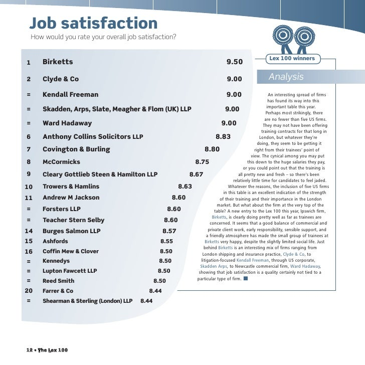 Job satisfaction    How would you rate your overall job satisfaction?                                                     ...
