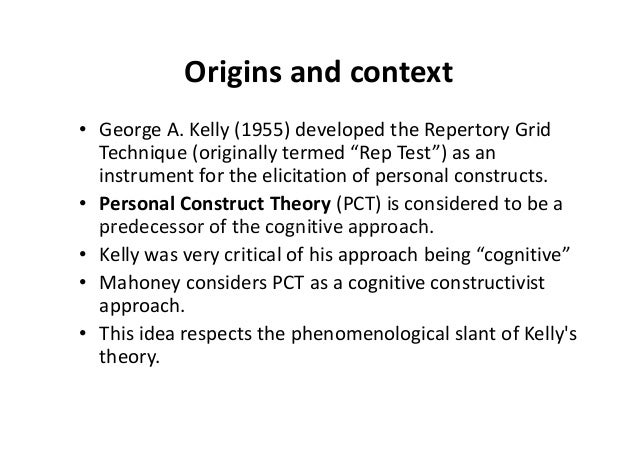 construct psychology essay I am a big fan of proper papers i had a teacher in 12th grade that gave me an assignment to write a paper she marked it up in red, gave it a bad grades and told me.