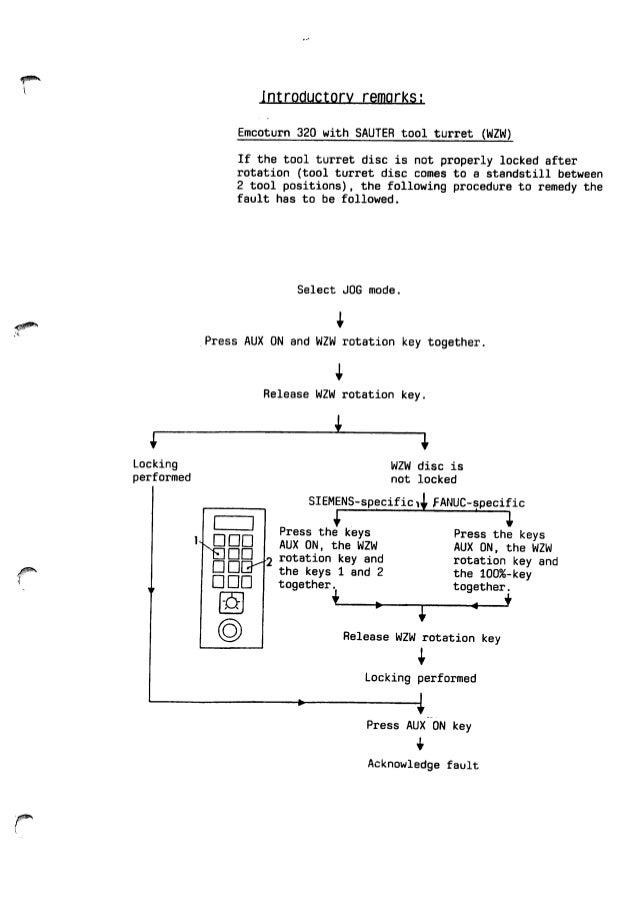 68694542 Emcoturn Wiring Diagram