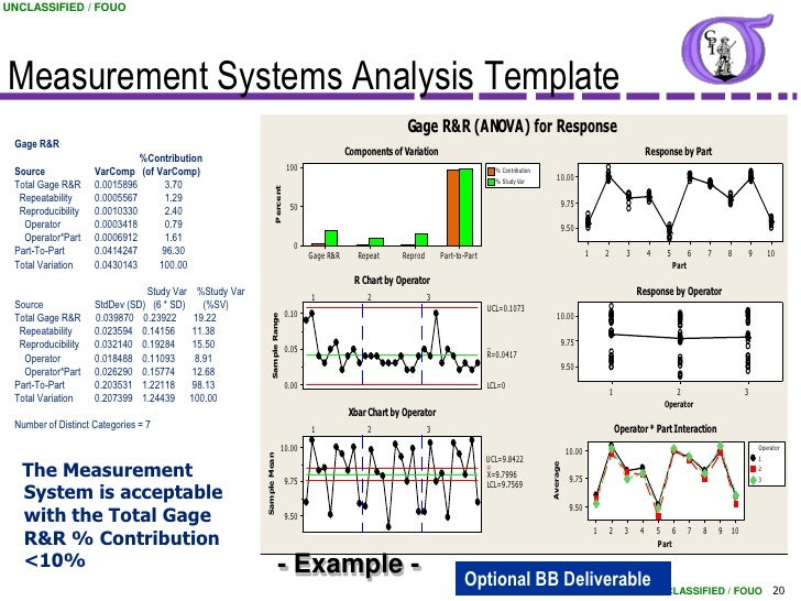 systems analysis report State of washington strategic facilities planning and management system: current system assessment and best practices report executive summary introduction the state office of financial management (ofm) contracted with berk .