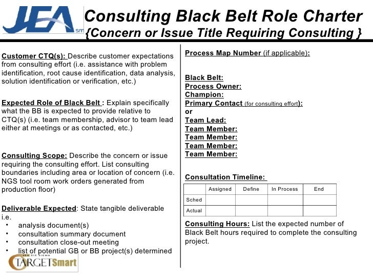 Consulting Black Belt Role Charter {Concern or Issue Title Requiring Consulting } Actual Sched End In Process Define Assig...