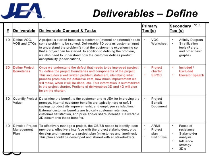 D07 project charter for Project deliverable template