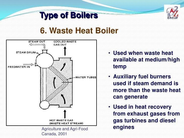 Boiler: Boiler Definition