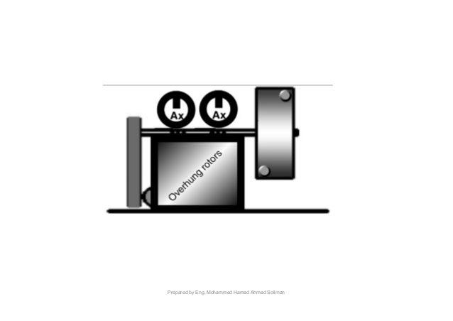 machine vibration analysis