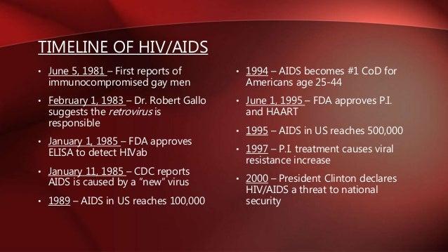 HIV-1 Protease Inhibitors