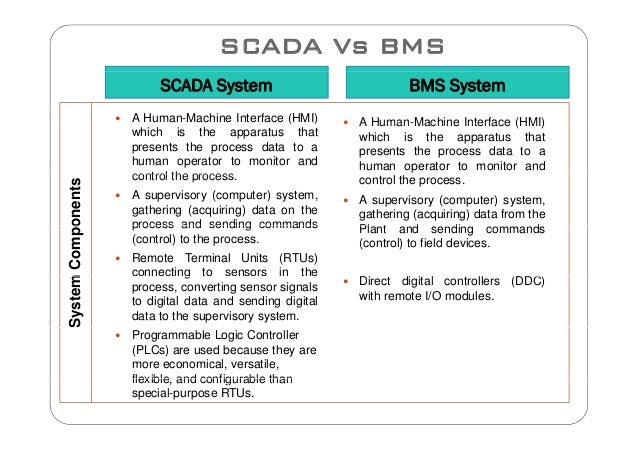 Difference Between SCADA and HMI