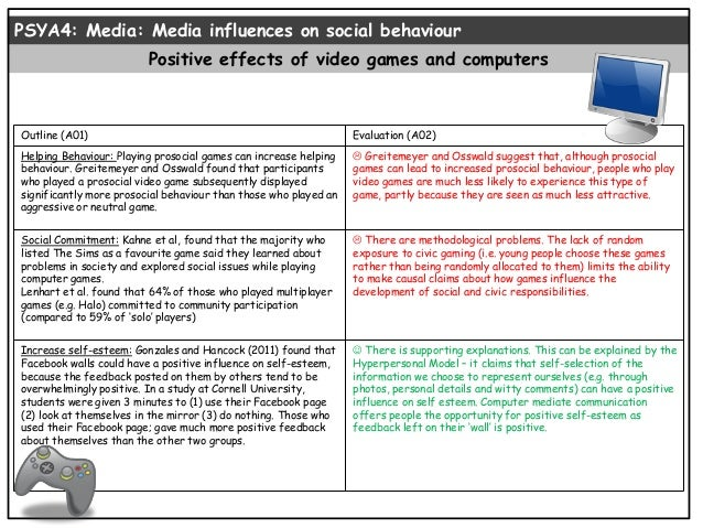 positive effects of media Positive and negative effects of social media essay 638 words | 3 pages social media is any website that allows social interaction social media is growing rapidly throughout the world more adults and teenagers are joining sites such as facebook, myspace, and twitter to interact with friends, family, and strangers.