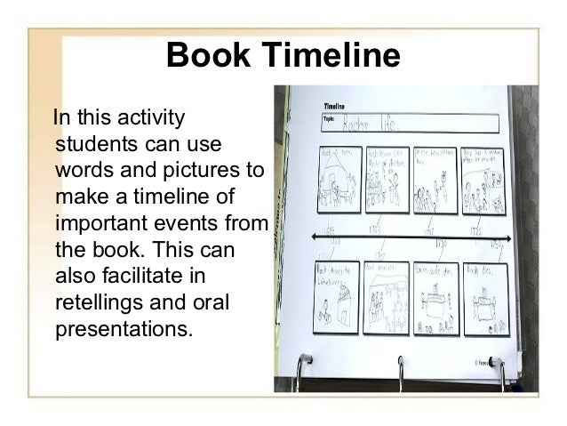 creative ways to present a book report 12 alternatives to the traditional book report book report project assignment: read a book, summarize the book's plot and major themes, write a paper, and present it to your classmates rinse and repeat.