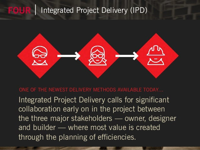 alternative forms of project delivery Instead, prism stands for projects integrating sustainable methods and is a  project management methodology that.