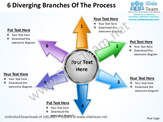 6 Diverging Branches Of The Process                                                 Your Text Here                        ...