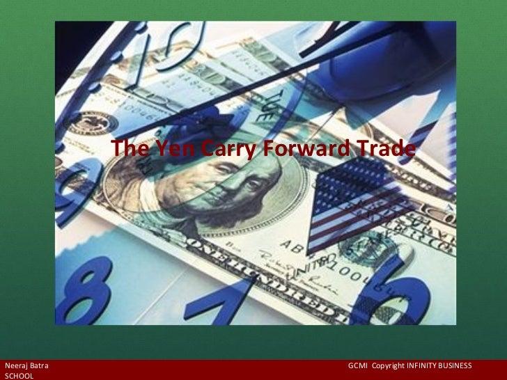 The Yen Carry Forward TradeNeeraj Batra                       GCMI Copyright INFINITY BUSINESSSCHOOL