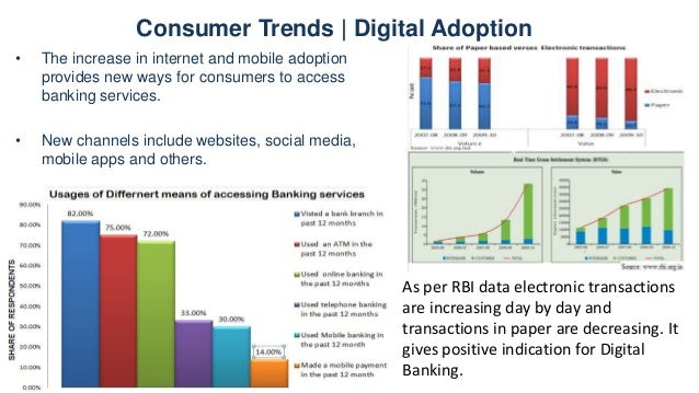 users adoption of mobile banking services Mobile banking: a study on adoption by indian users  services the numbers of mobile banking users in india were 596, 1296 and 2251 million in the year fy 10-11.