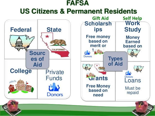 Can a permanent resident takes financial aid ?