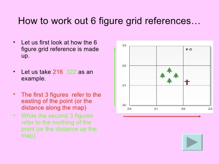 Grid Reference Examples Images