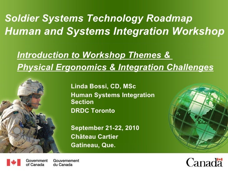 Introduction to Workshop Themes &  Physical Ergonomics & Integration Challenges   Linda Bossi, CD, MSc Human Systems Integ...