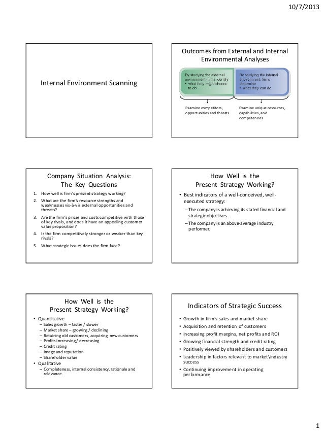 10/7/2013  Outcomes from External and Internal Environmental Analyses  Internal Environment Scanning Examine competitors, ...