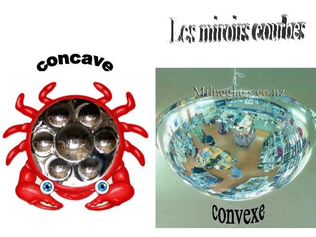 Miroir concave (convergent) La surface est incurvée vers l'intérieur. Voir fig 10.19 p420 'Sciences 10' Entrez dans la cave