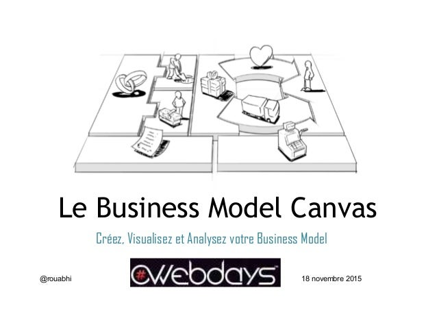 Créez, Visualisez et Analysez votre Business Model @rouabhi 18 novembre 2015 Le Business Model Canvas