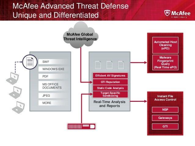 MID_Complex_Network_Security_Alex_de_Graaf_EN