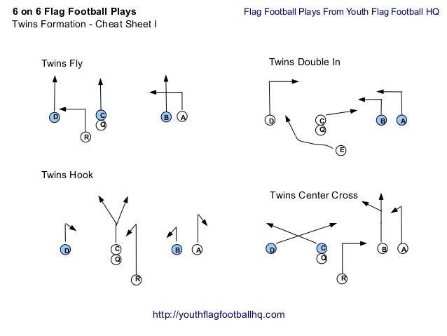 Football Plays Sheet 6 on 6 Flag Football Plays