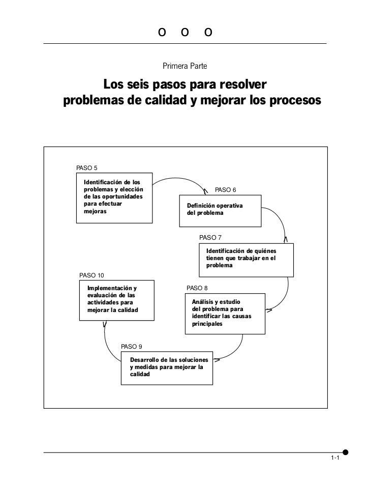 o        o       o                               Primera Parte      Los seis pasos para resolverproblemas de calidad y mej...