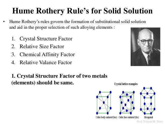 hume rothery rules Hume-rothery rules hume-rothery rules are a set of basic rules describing the conditions under which an element could dissolve in a metal, forming a solid solution.