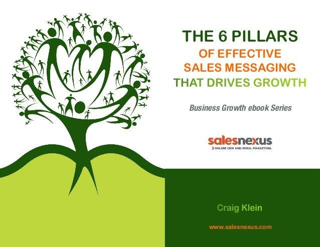 THE 6 PILLARS OF EFFECTIVE SALES MESSAGING THAT DRIVES GROWTH Business Growth ebook Series  Craig Klein www.salesnexus.com