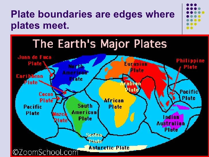The Power of Plates (Tectonic that is!): An Authentic Learning ...