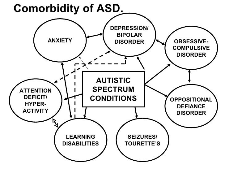 topic j with Topic 7  Orbidity On Adhd And Autism on Viewtopic also Topic 287728 Ikea Metod Fileur D Angle Entre Caisson Bouteilles Lave Vaisselle besides Viewtopic as well Topic 202697 in addition Topic.