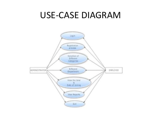 payroll management systemuse case diagram