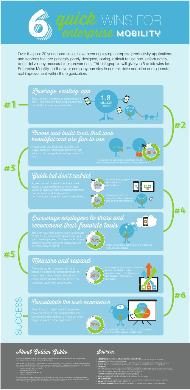 6 quick wins for enterprise mobility infographic