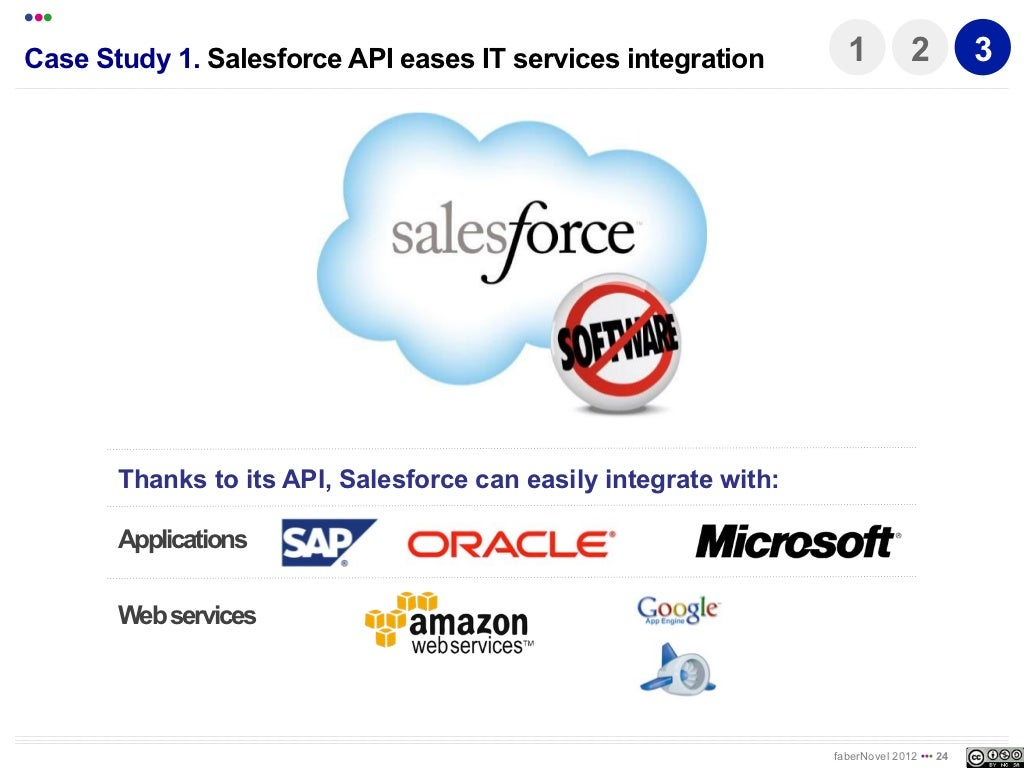 salesforce case study Salesforcecom was founded in 1999 it underwent a continuous growth of customer from the foundation to 11,200 in 2007 with an compound annual growth rate of 22074% the growth of subscribers is even faster.