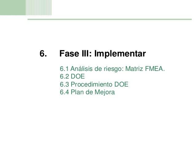11 6. Fase III: Implementar 6.1 Análisis de riesgo: Matriz FMEA. 6.2 DOE 6.3 Procedimiento DOE 6.4 Plan de Mejora