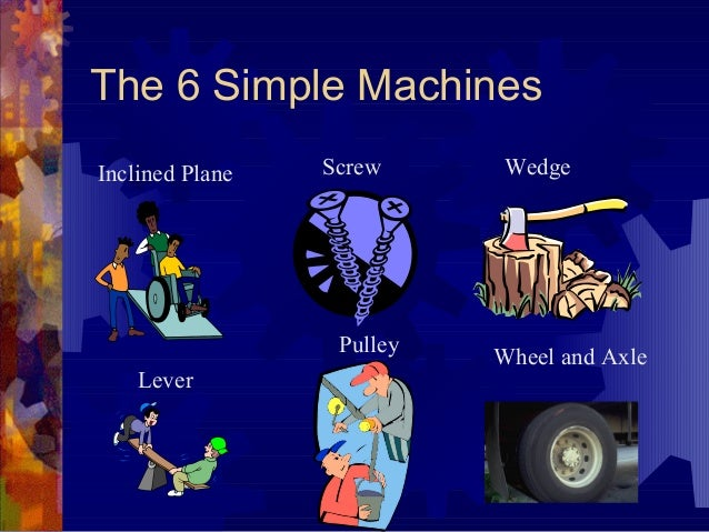 The 6 Simple Machines Inclined Plane  Screw  Pulley Lever  Wedge  Wheel and Axle