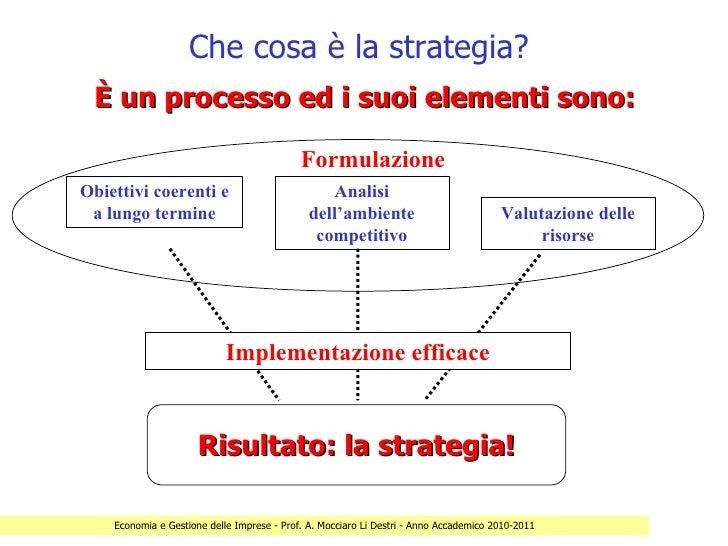 Che cosa è la strategia? È un processo ed i suoi elementi sono:                                            FormulazioneObi...