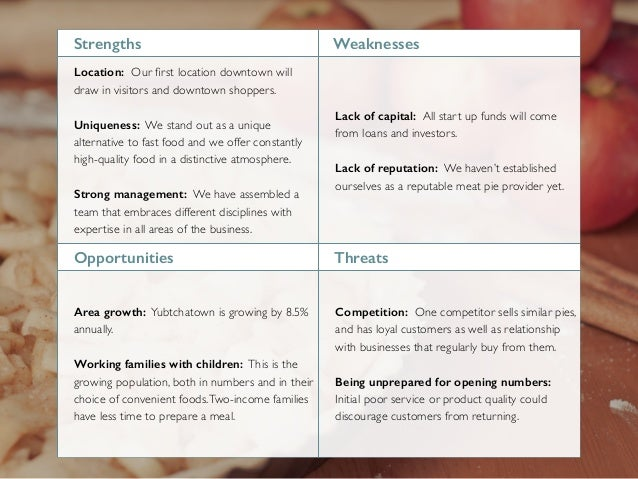 strengths and weaknesses examples