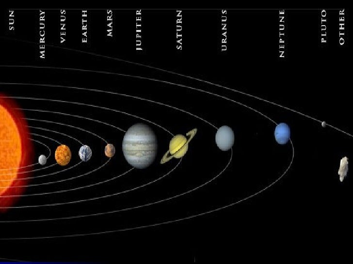 6th grade solar system powerpoints - photo #44