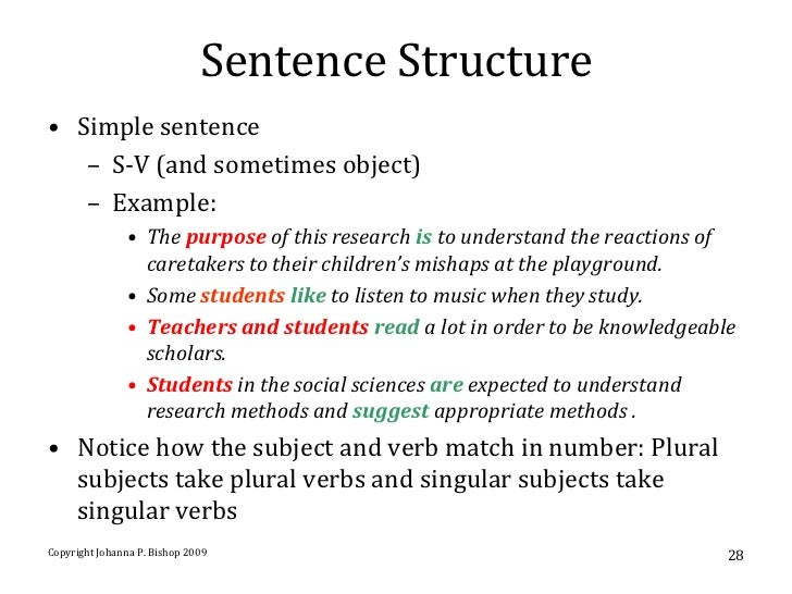 how to use likewise in a start off a sentence