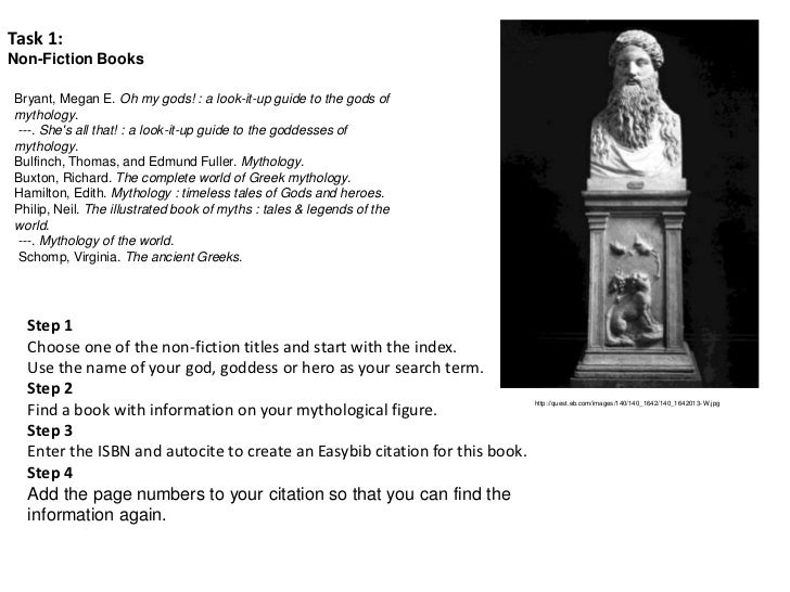 Task 1:Non-Fiction BooksBryant, Megan E. Oh my gods! : a look-it-up guide to the gods ofmythology.---. Shes all that! : a ...