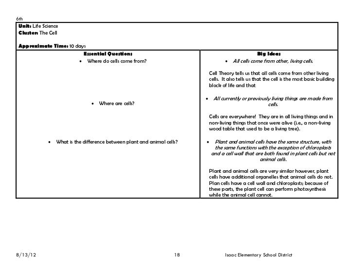 Homologous Structures Worksheets Grade 6 : Th grade science quiz on cells sixth test