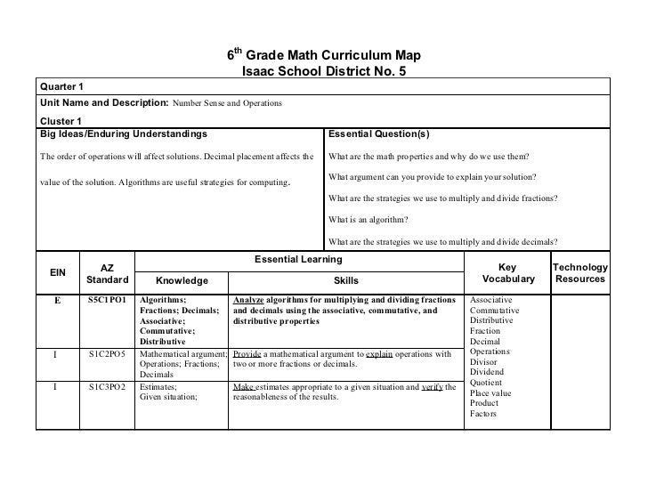 6th grade math curriculum map 2011 2012