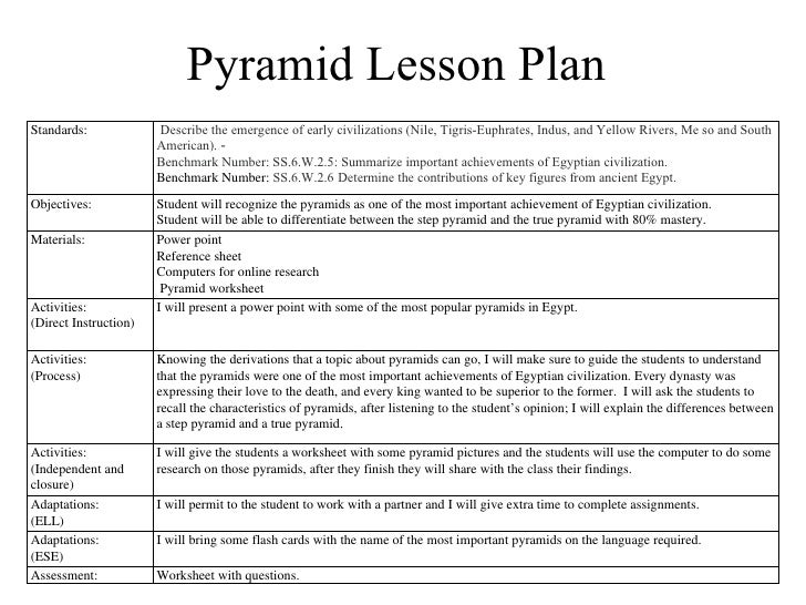 thesis lesson plans 6th grade How to write a thesis statement worksheet activity topic sentence lesson plans 3rd grade generated on lbartmancom show printable version hide the show.