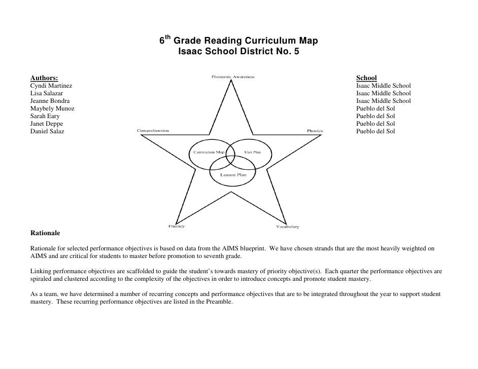 6th Grade Reading Curriculum Map                                                     Isaac School District No. 5Authors:  ...