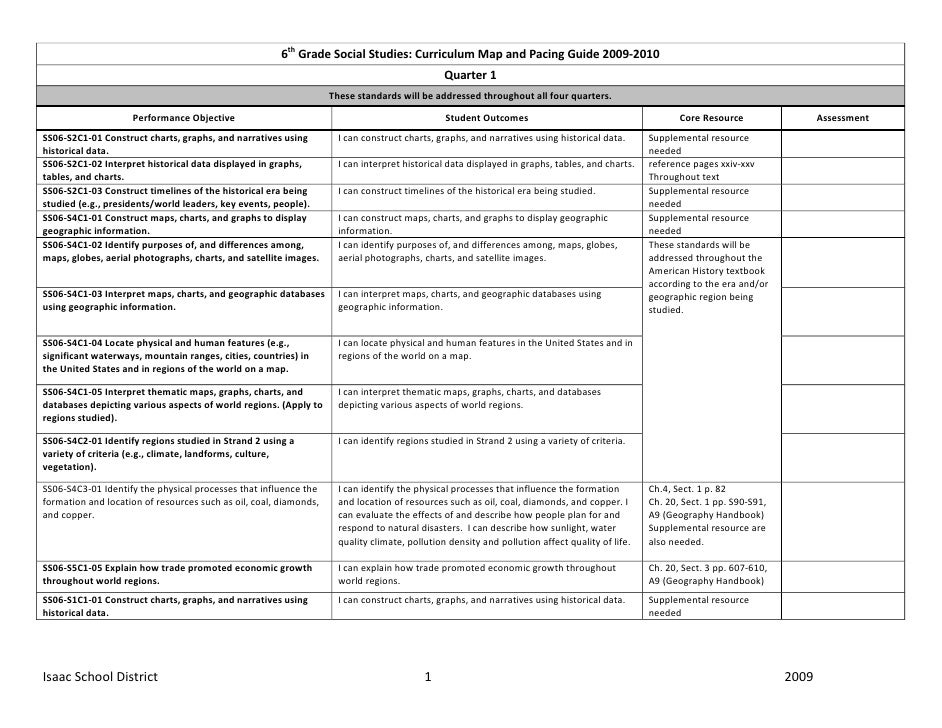 6th Grade Social Studies: Curriculum Map and Pacing Guide 2009‐2010                                                       ...