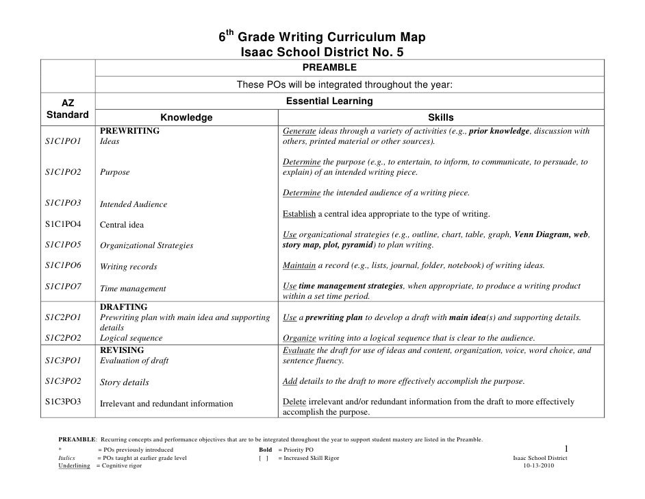 teaching essay writing th grade   a plethora of writing examples    essay writing curriculum