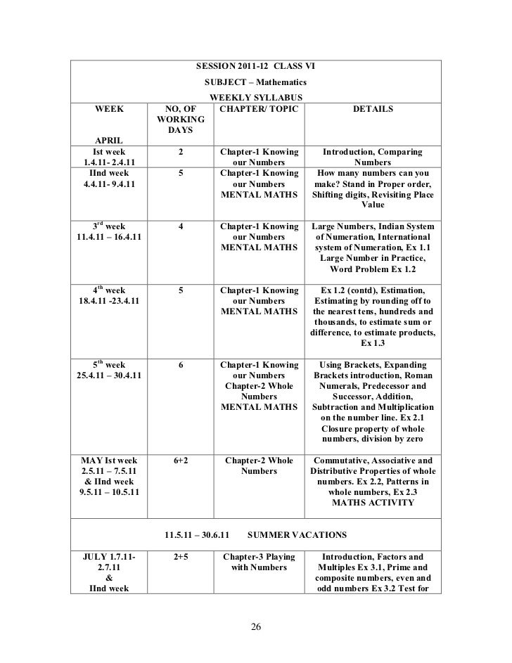 SESSION 2011-12 CLASS VI                             SUBJECT    Mathematics                              WEEKLY SYLLABUS  ...