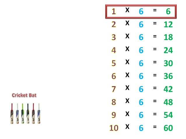 6 times table fast project perakul multiplication for for Table de x 6